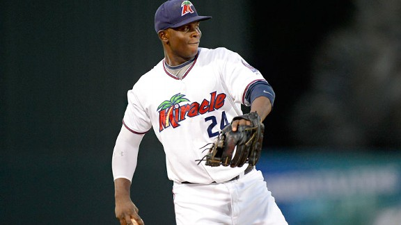 miguel sano - out for season - 2014 - tommy john