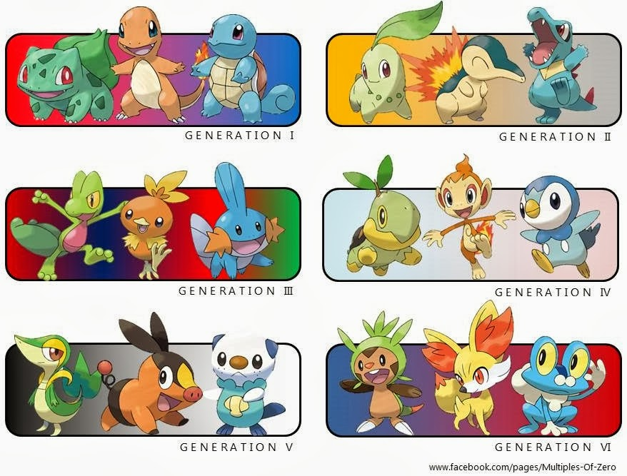 The gallery for --> Pokemon Ruby Starters